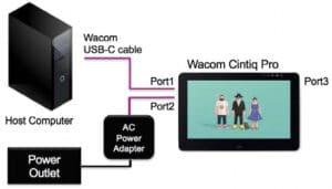 wacom cintiq pro 13 connectivity